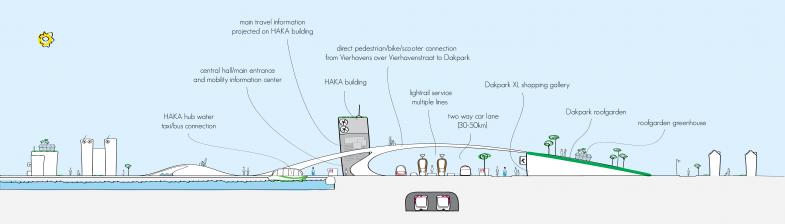 HAKA hub design cross sections-09